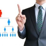 Multilevel Marketing Is the Worst Introducer for Offshore Investment